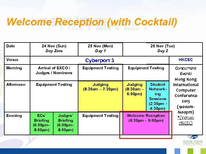 Welcome Reception (with Cocktail) Date 24 Nov (Sun) Day Zero Venue 25 Nov (Mon)