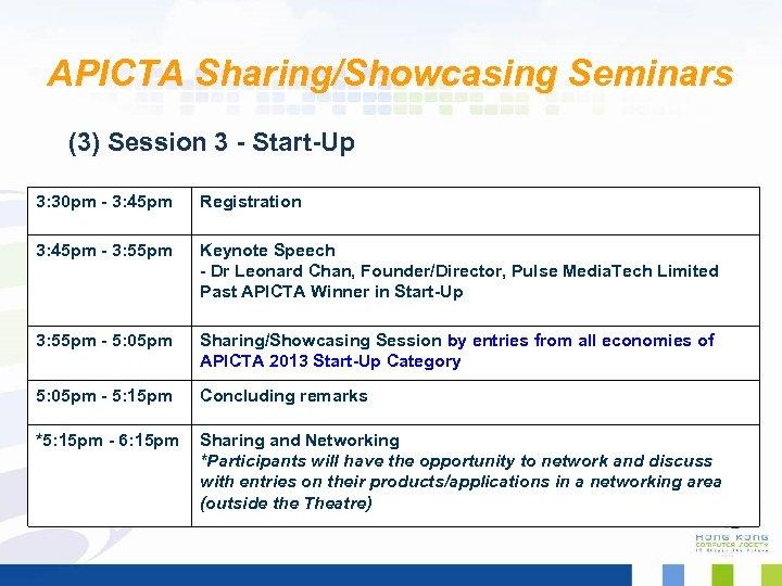 APICTA Sharing/Showcasing Seminars (3) Session 3 - Start-Up 3: 30 pm - 3: 45
