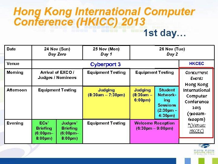 Hong Kong International Computer Conference (HKICC) 2013 1 st day… Date 24 Nov (Sun)