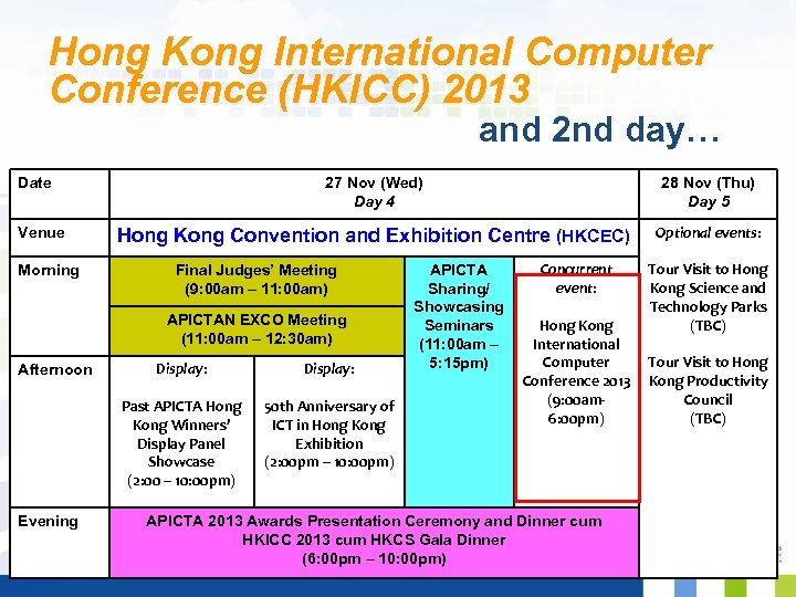 Hong Kong International Computer Conference (HKICC) 2013 and 2 nd day… Date Venue Morning
