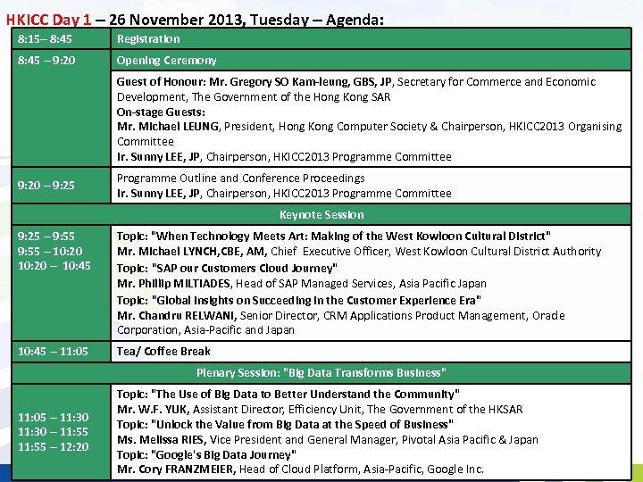 HKICC Day 1 – 26 November 2013, Tuesday – Agenda: 8: 15– 8: 45