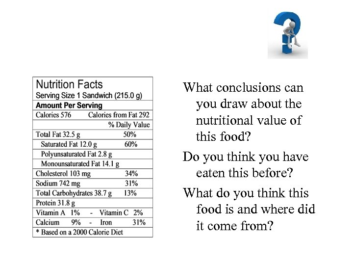 What conclusions can you draw about the nutritional value of this food? Do you