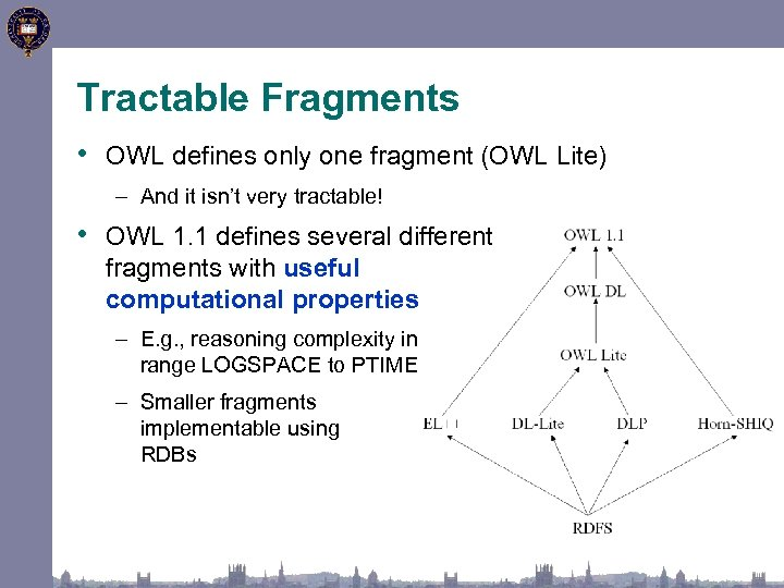 Tractable Fragments • OWL defines only one fragment (OWL Lite) – And it isn't