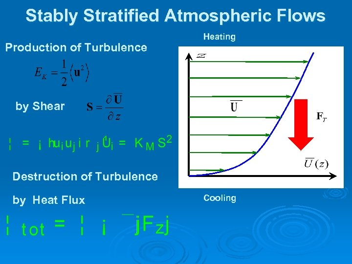 Stably Stratified Atmospheric Flows Production of Turbulence Heating by Shear Destruction of Turbulence by