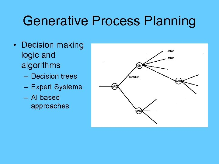 Generative Process Planning • Decision making logic and algorithms – Decision trees – Expert