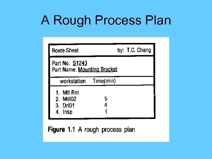 A Rough Process Plan