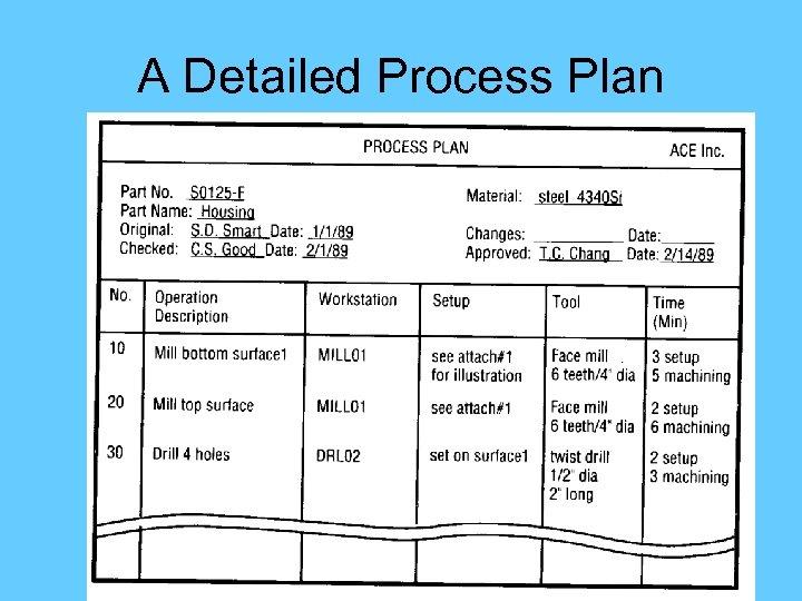 A Detailed Process Plan