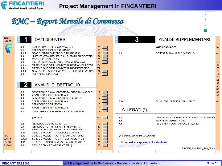 Project Management in FINCANTIERI RMC – Report Mensile di Commessa FINCANTIERI 2002 Il Project