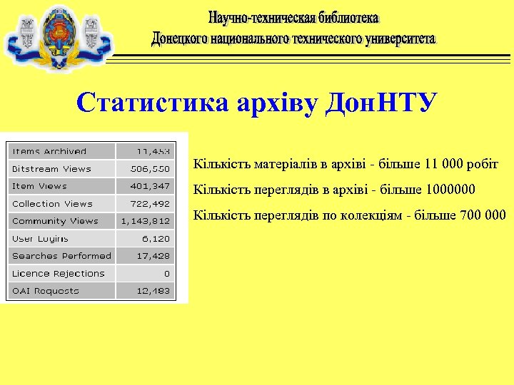 Статистика архіву Дон. НТУ Кількість матеріалів в архіві - більше 11 000 робіт Кількість