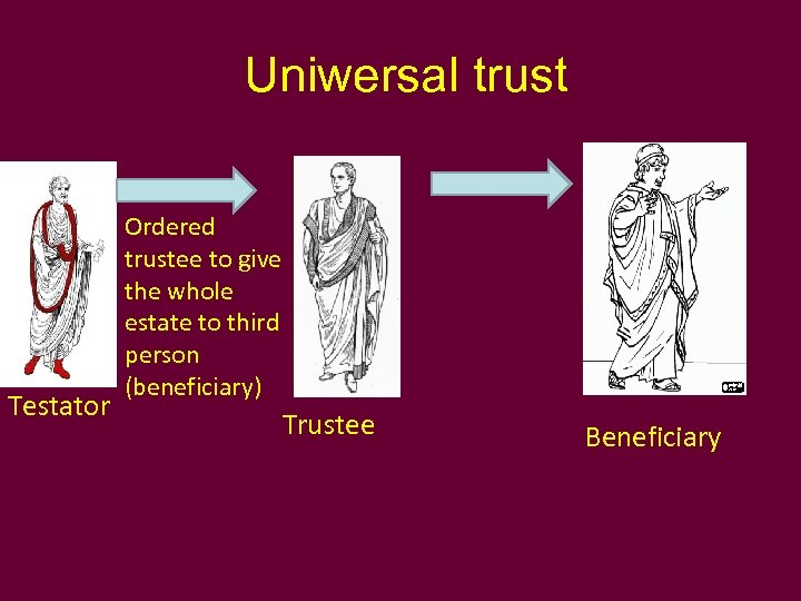 Uniwersal trust Testator Ordered trustee to give the whole estate to third person (beneficiary)