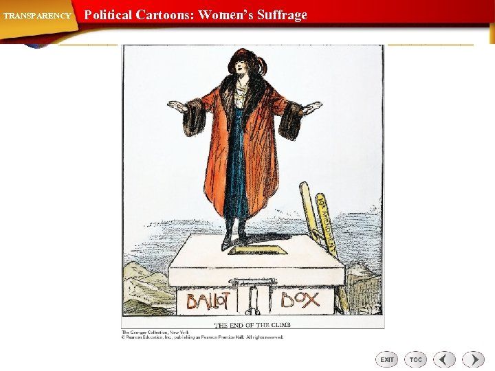 TRANSPARENCY Political Cartoons: Women's Suffrage