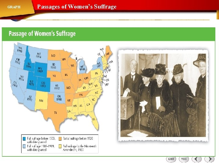 GRAPH Passages of Women's Suffrage