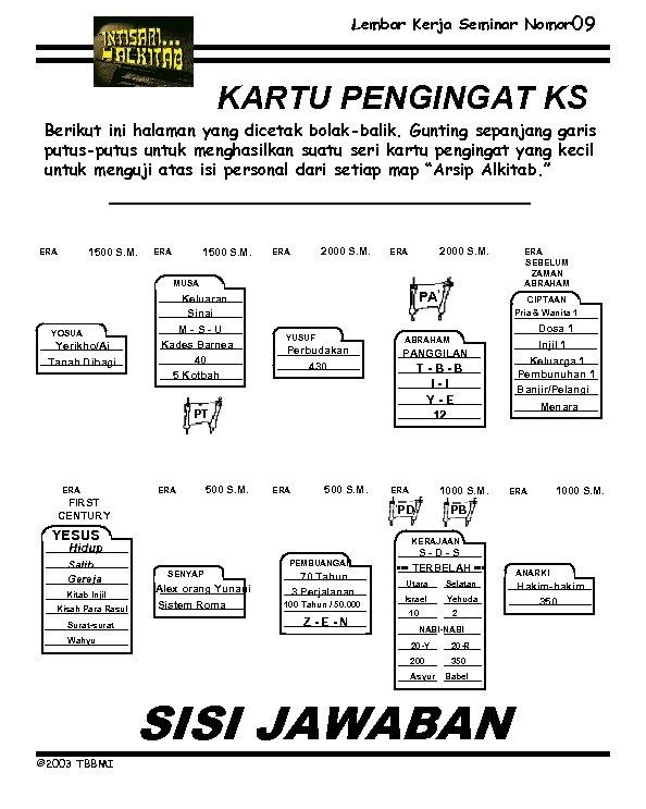 Lembar Kerja Seminar Nomor 09 KARTU PENGINGAT KS Berikut ini halaman yang dicetak bolak-balik.