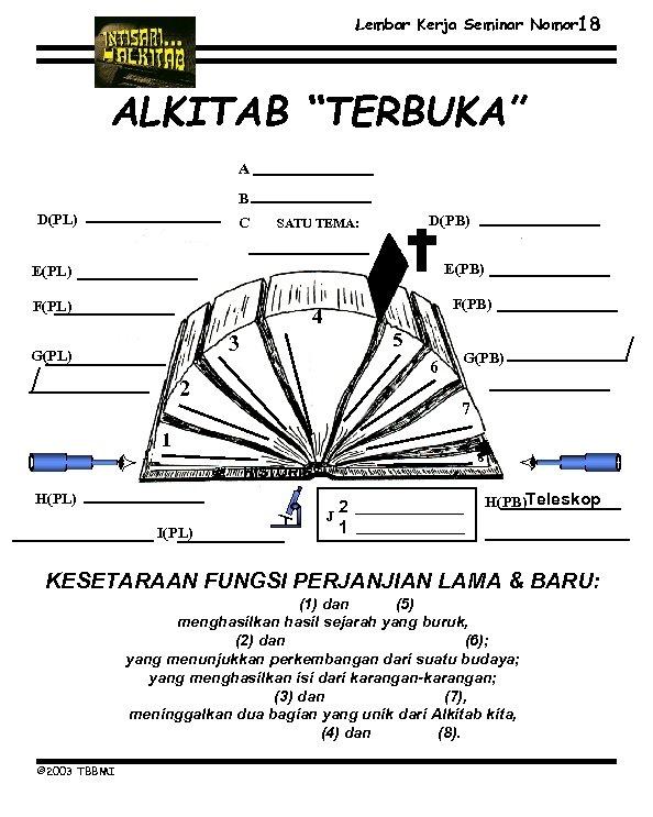 """Lembar Kerja Seminar Nomor 18 ALKITAB """"TERBUKA"""" A B D(PL) C D(PB) SATU TEMA:"""