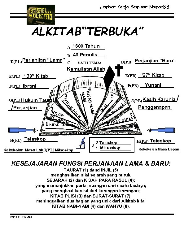 """Lembar Kerja Seminar Nomor 33 ALKITAB""""TERBUKA"""" A 1600 Tahun B 40 Penulis Perjanjian """"Lama"""""""