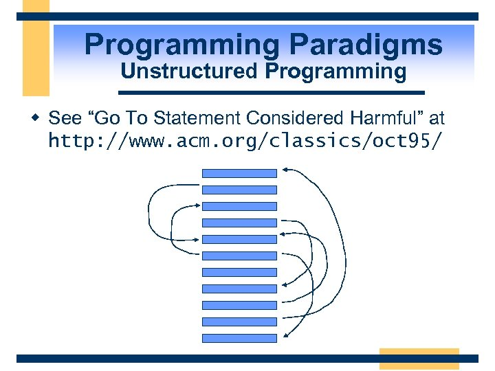 "Programming Paradigms Unstructured Programming w See ""Go To Statement Considered Harmful"" at http: //www."