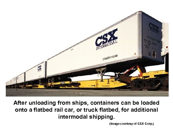 After unloading from ships, containers can be loaded onto a flatbed rail car, or