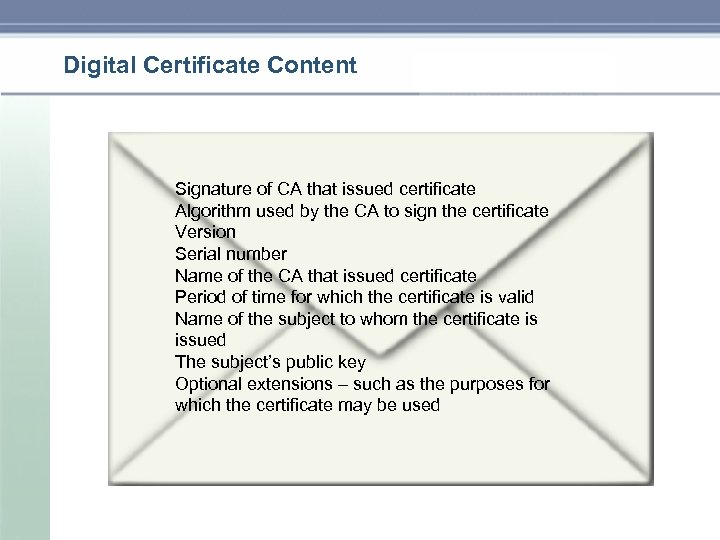 Digital Certificate Content Signature of CA that issued certificate Algorithm used by the CA