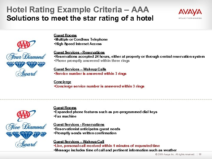 Hotel Rating Example Criteria – AAA Solutions to meet the star rating of a