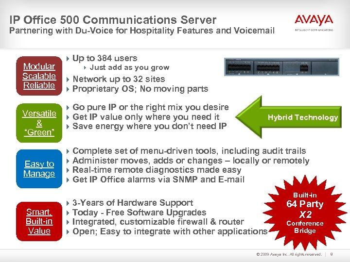 IP Office 500 Communications Server Partnering with Du-Voice for Hospitality Features and Voicemail 4