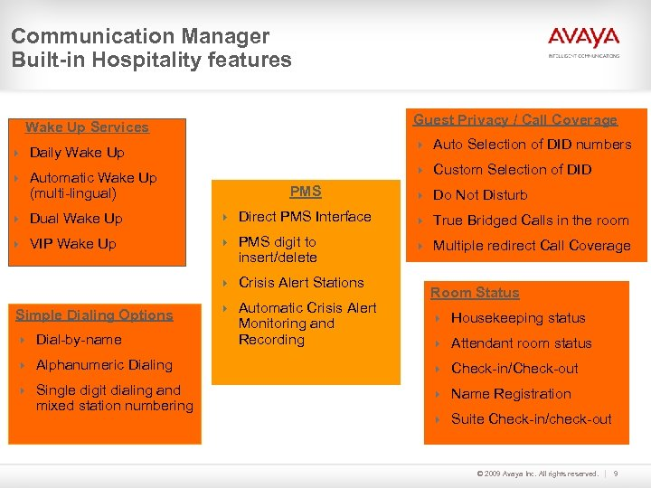 Communication Manager Built-in Hospitality features Guest Privacy / Call Coverage Wake Up Services 4