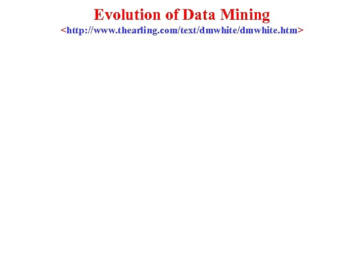 Evolution of Data Mining <http: //www. thearling. com/text/dmwhite. htm>