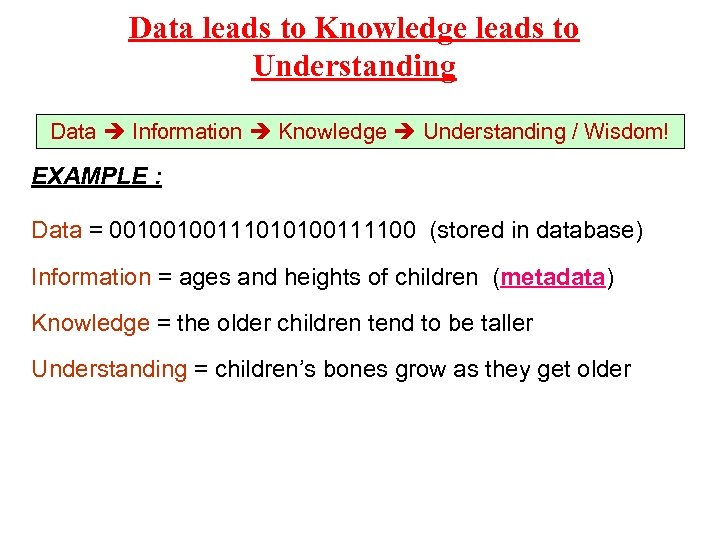 Data leads to Knowledge leads to Understanding Data Information Knowledge Understanding / Wisdom! EXAMPLE