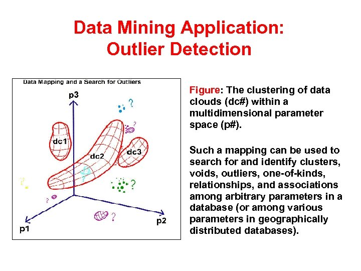Data Mining Application: Outlier Detection Figure: The clustering of data clouds (dc#) within a