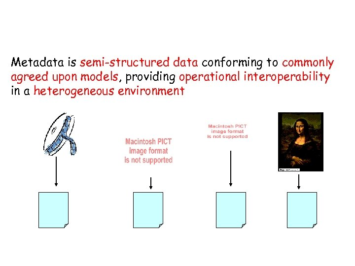 Metadata is semi-structured data conforming to commonly agreed upon models, providing operational interoperability in