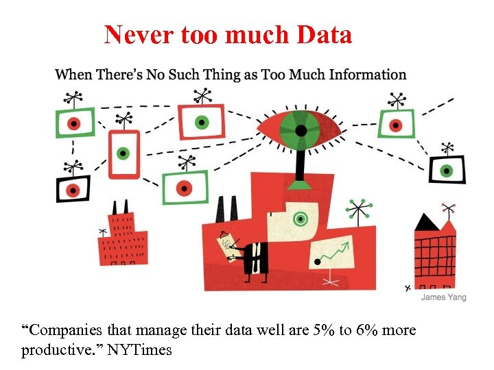 "Never too much Data ""Companies that manage their data well are 5% to 6%"