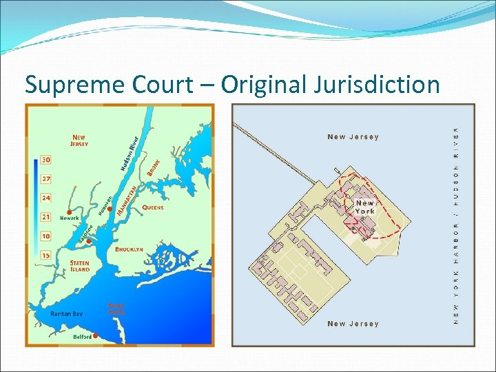 Supreme Court – Original Jurisdiction