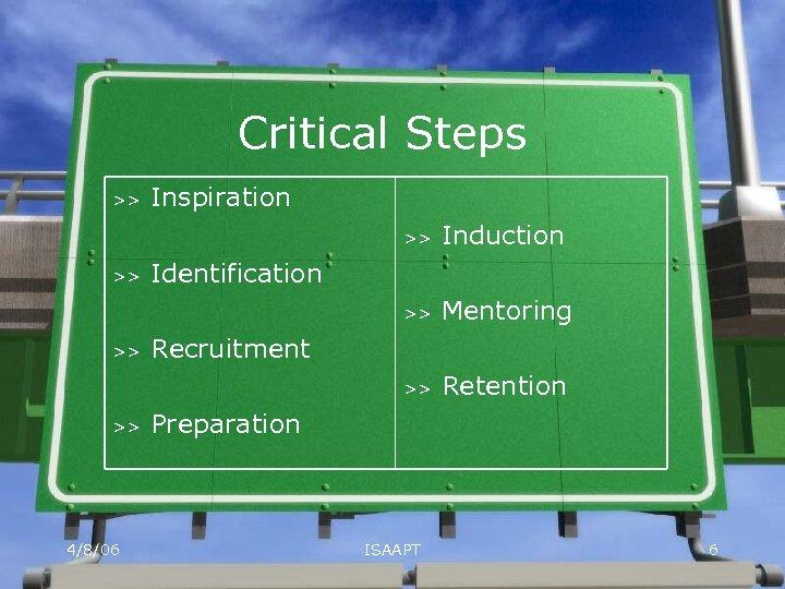 Critical Steps >> Inspiration >> >> 4/8/06 Mentoring >> >> Induction Retention Identification Recruitment