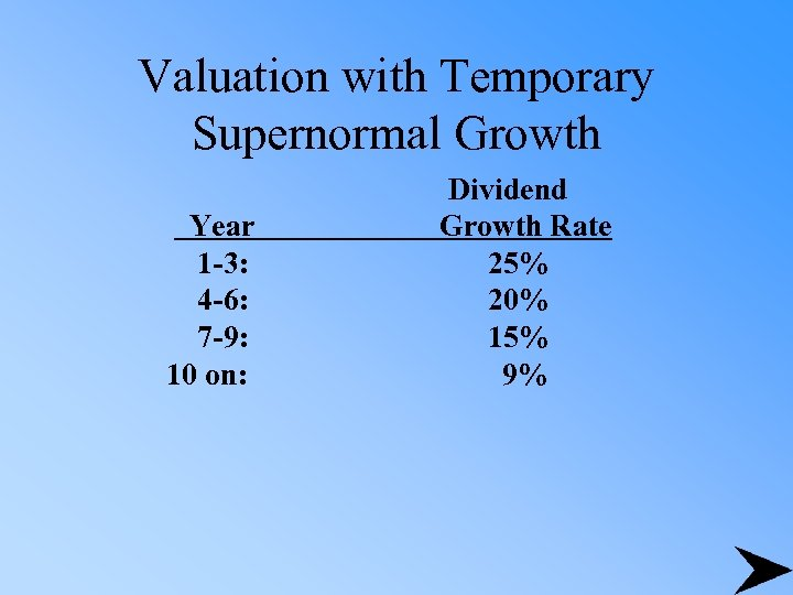 Valuation with Temporary Supernormal Growth Year 1 -3: 4 -6: 7 -9: 10 on: