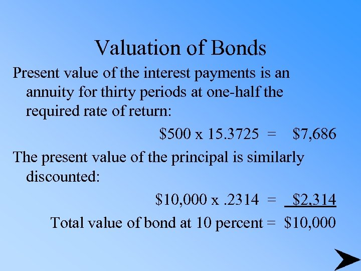 Valuation of Bonds Present value of the interest payments is an annuity for thirty