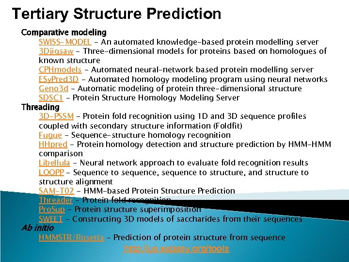 Tertiary Structure Prediction Comparative modeling SWISS-MODEL - An automated knowledge-based protein modelling server 3