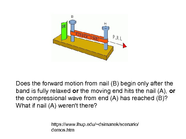 Does the forward motion from nail (B) begin only after the band is fully