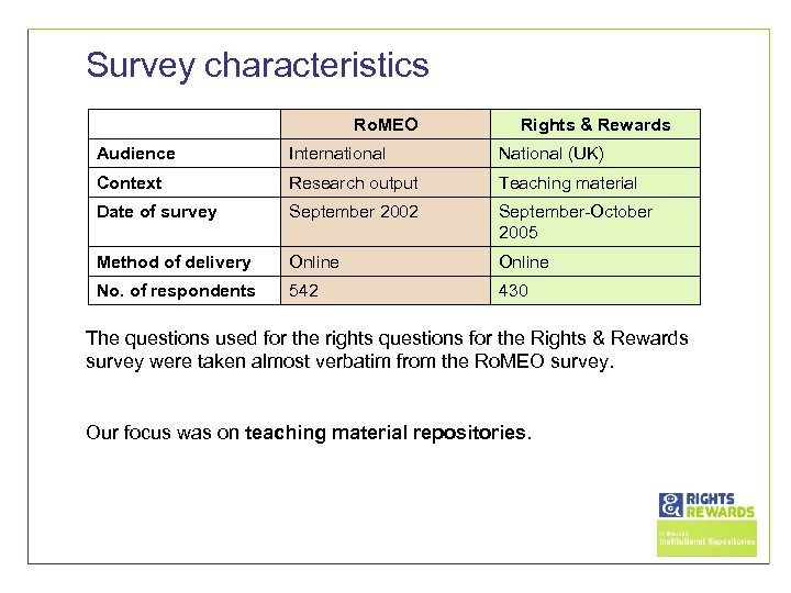 Survey characteristics Ro. MEO Rights & Rewards Audience International National (UK) Context Research output