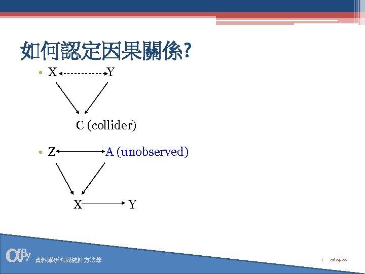 如何認定因果關係? • X Y C (collider) • Z A (unobserved) X 資料庫研究與統計方法學 Y 1