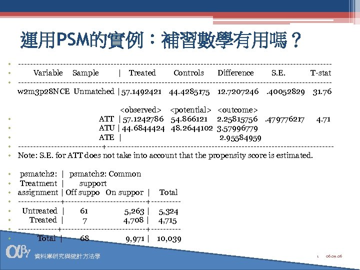 運用PSM的實例:補習數學有用嗎? • ---------------------------------------------------- • Variable Sample | Treated Controls Difference S. E. T-stat •