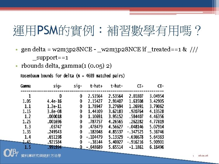 運用PSM的實例:補習數學有用嗎? • gen delta = w 2 m 3 p 28 NCE - _w