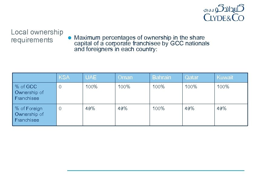 Local ownership requirements l Maximum percentages of ownership in the share capital of a