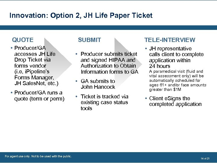 Innovation: Option 2, JH Life Paper Ticket QUOTE • Producer/GA accesses JH Life Drop