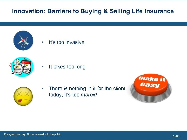 Innovation: Barriers to Buying & Selling Life Insurance • It's too invasive • It