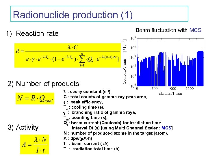 Radionuclide production (1) Beam fluctuation with MCS 1) Reaction rate 2) Number of products