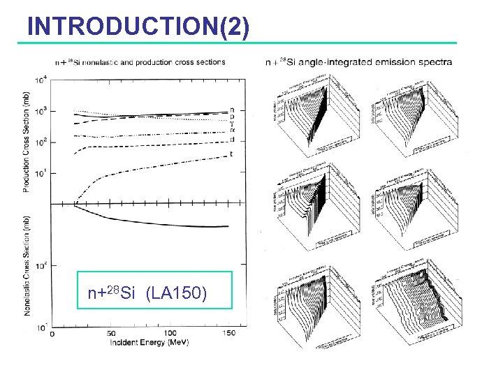 INTRODUCTION(2)  n+28 Si (LA 150)