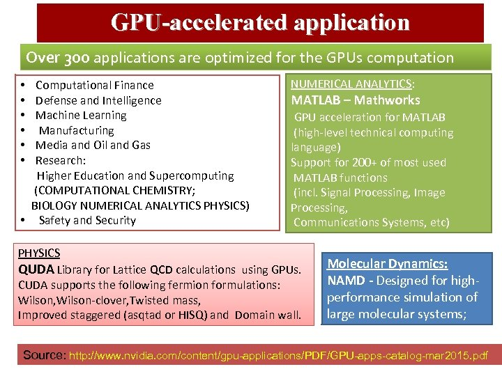 GPU-accelerated application Over 300 applications are optimized for the GPUs computation • Computational Finance