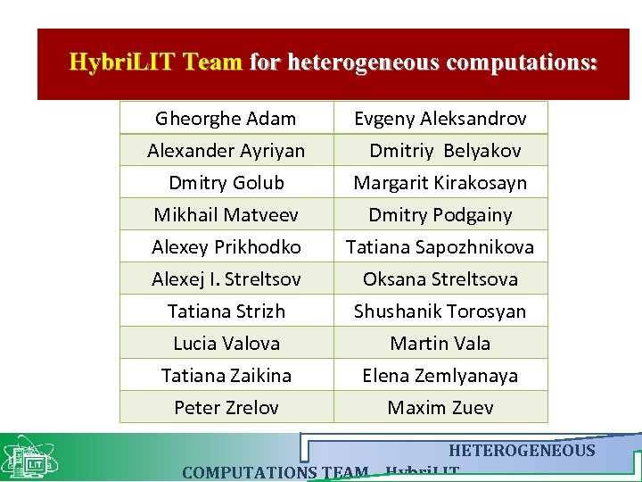 Hybri. LIT Team for heterogeneous computations: Gheorghe Adam Alexander Ayriyan Dmitry Golub Mikhail Matveev