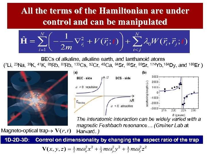 All the terms of the Hamiltonian are under control and can be manipulated BECs