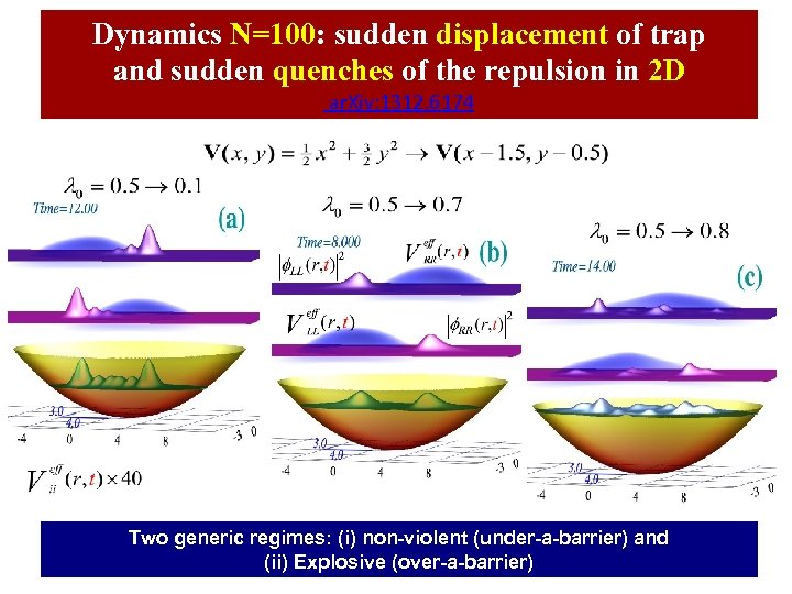 Dynamics N=100: sudden displacement of trap and sudden quenches of the repulsion in 2
