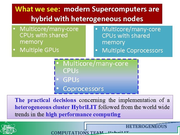 What we see: modern Supercomputers are hybrid with heterogeneous nodes • Multicore/many-core CPUs with